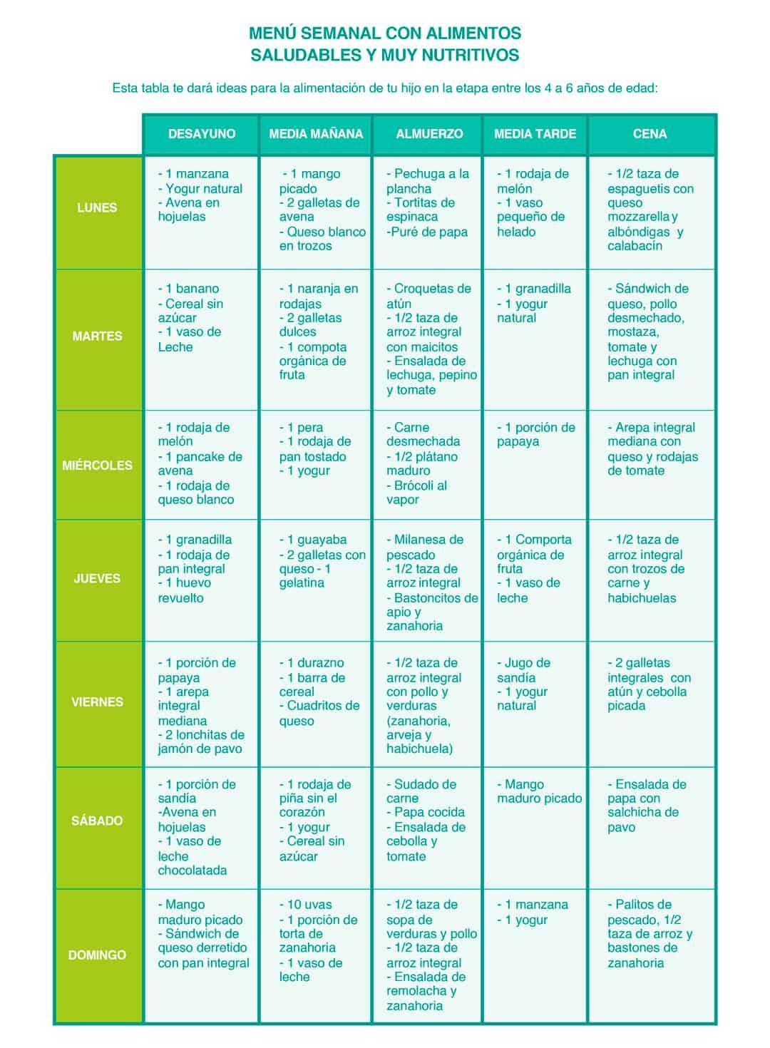 Menú saludable para niños para disfrutar ¡toda la semana! en la etapa entre los 4 a 6 años