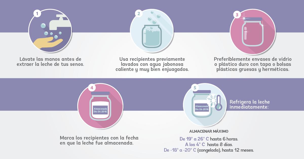 5 tips para almacenar y conservar la leche materna - almacena